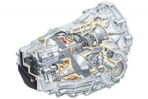 Конструкция коробки передач типа вариатор